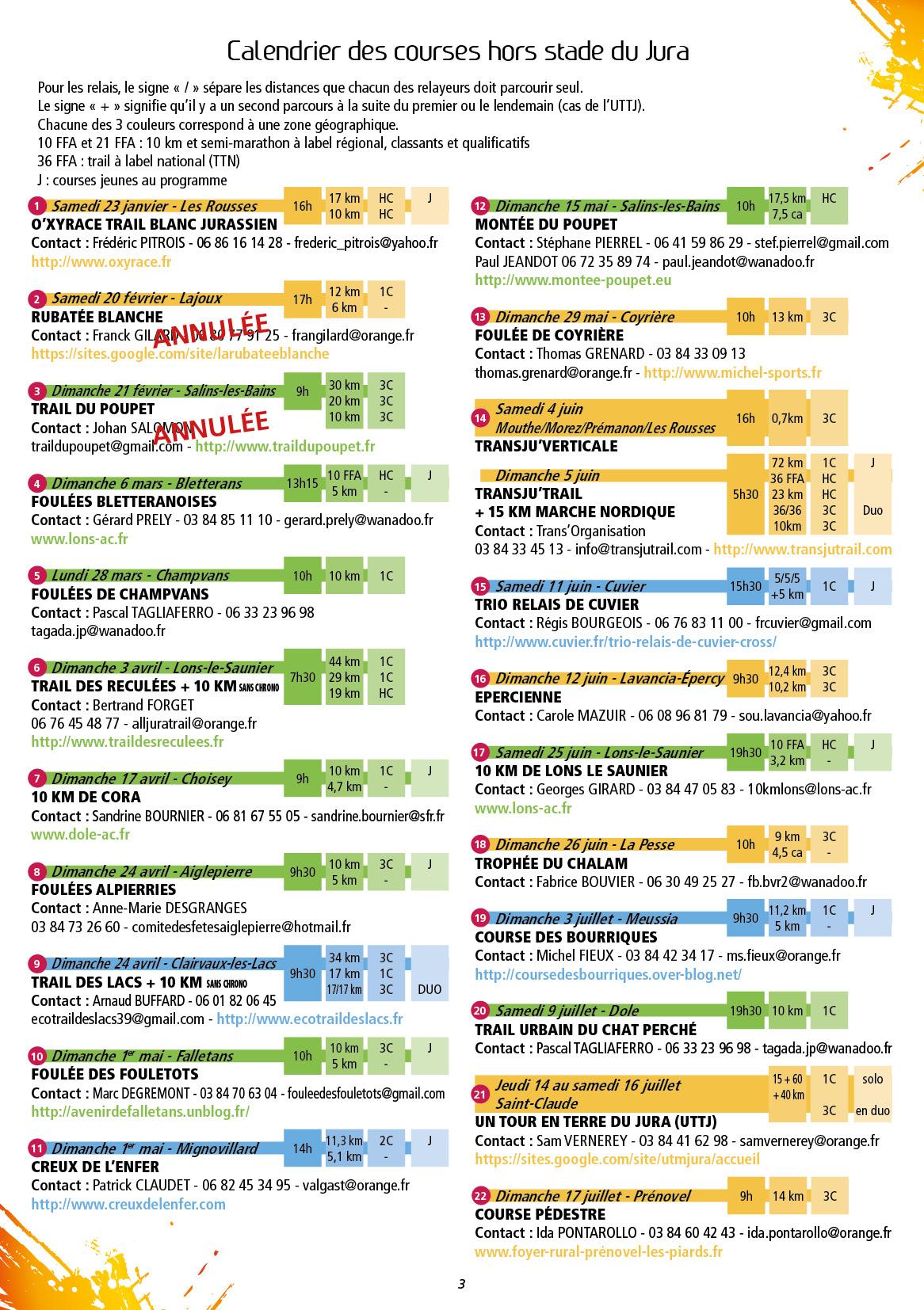 Calendrier 2016 Courir Dans Le Jura Site Officiel Des